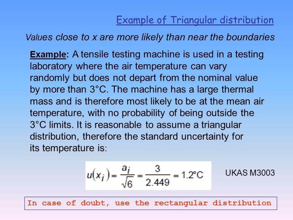 Example of Triangular distribution