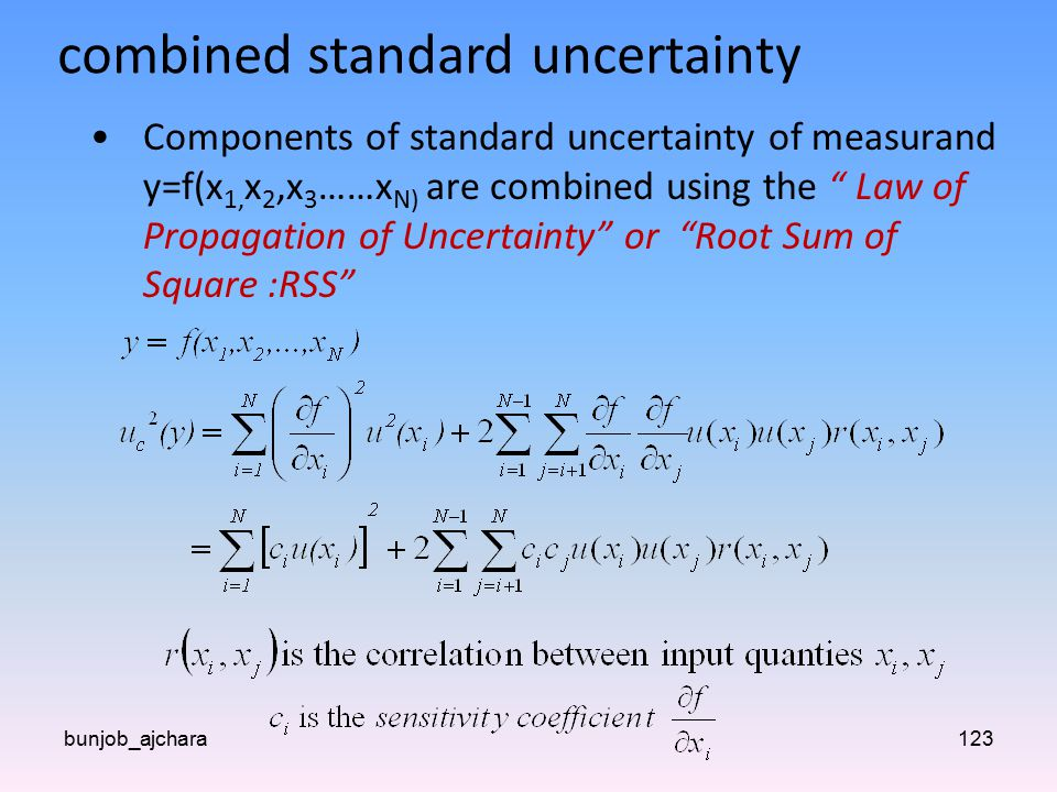 combined standard uncertainty
