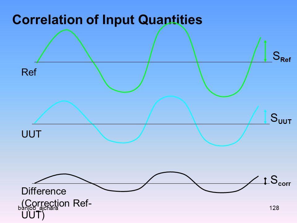 Correlation of Input Quantities