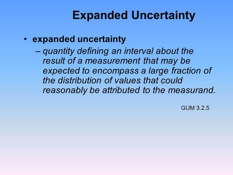 Expanded Uncertainty expanded uncertainty