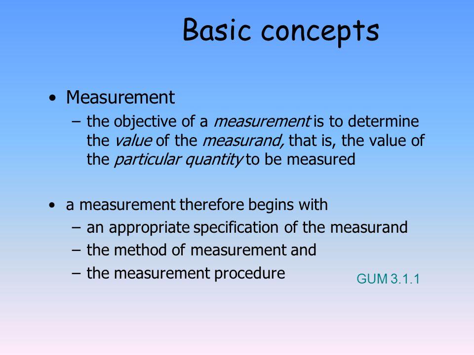 Basic concepts Measurement