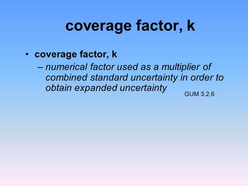 coverage factor, k coverage factor, k