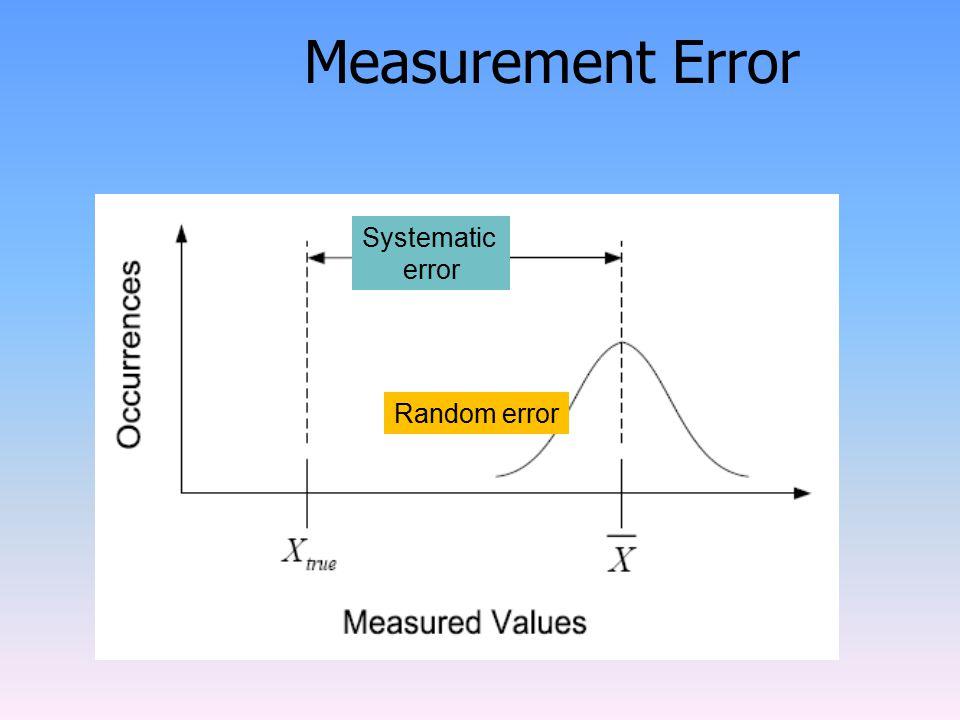 Measurement Error Systematic error Random error