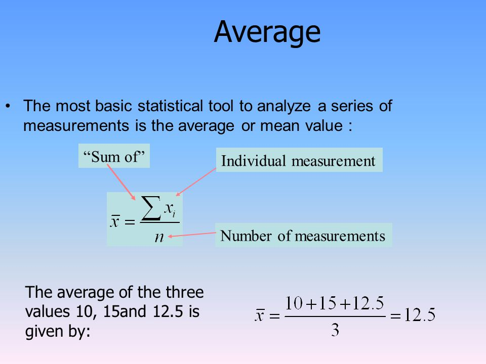 Average The most basic statistical tool to analyze a series of measurements is the average or mean value :