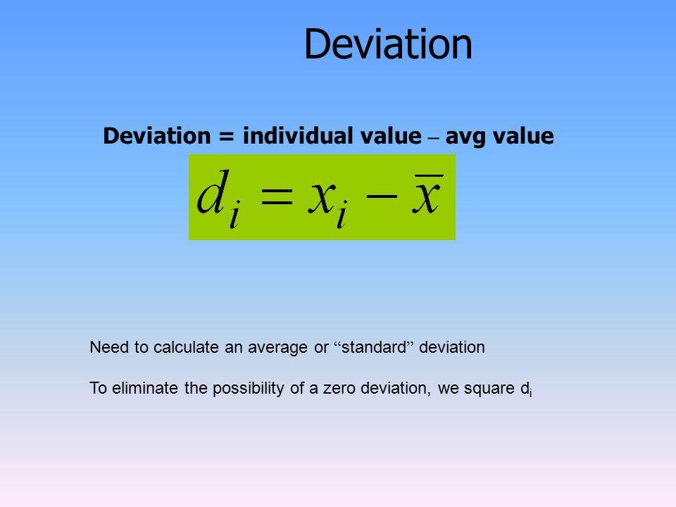 Deviation Deviation = individual value – avg value