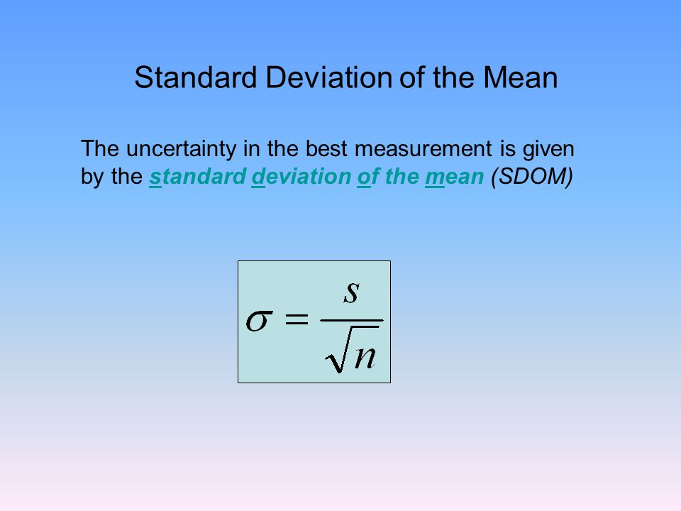 Standard Deviation of the Mean
