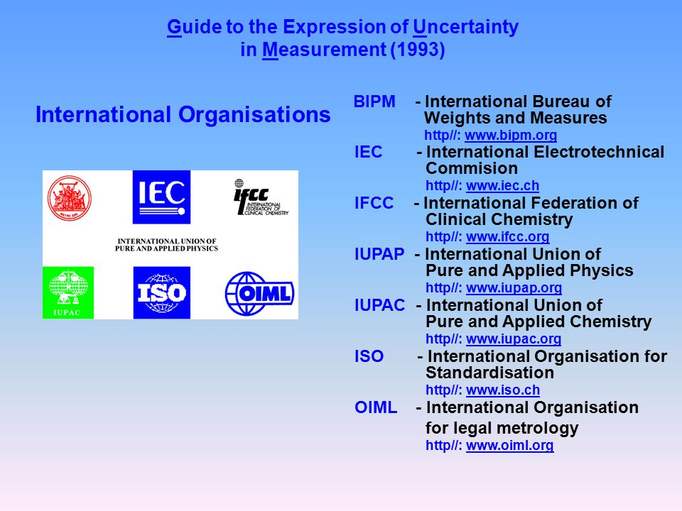 Guide to the Expression of Uncertainty