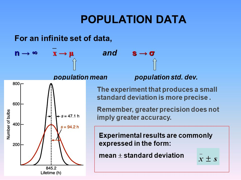 POPULATION DATA For an infinite set of data, n → ∞ x → µ and s → σ