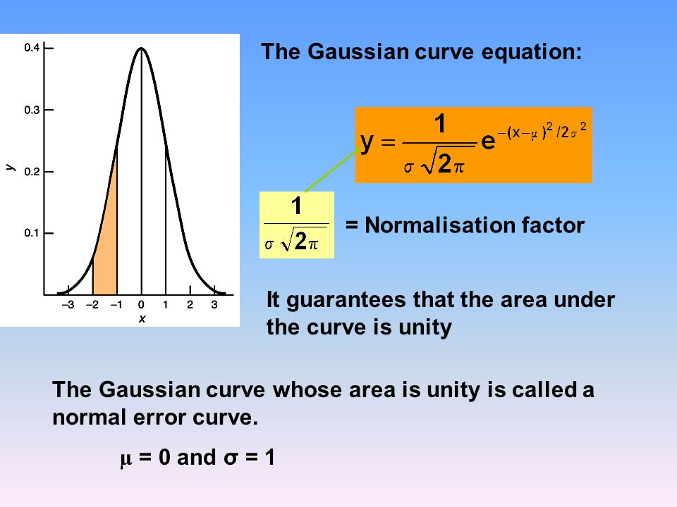 The Gaussian curve equation: