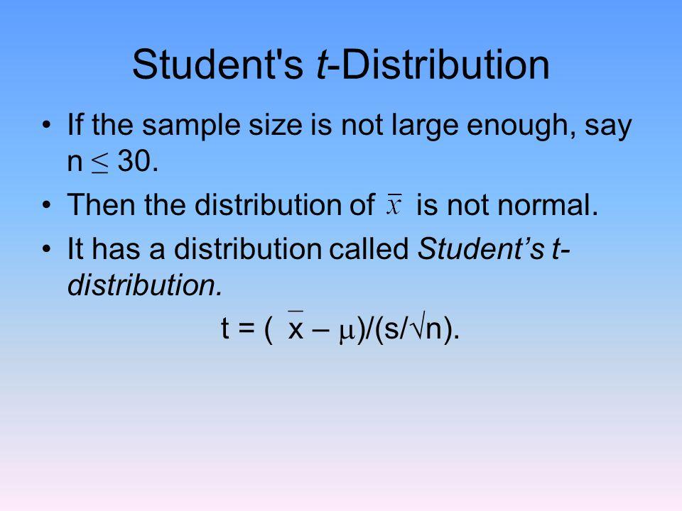 Student s t-Distribution