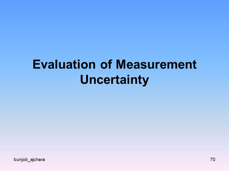 Evaluation of Measurement Uncertainty