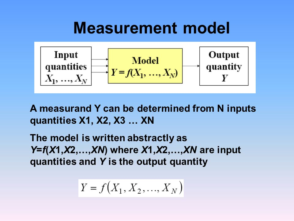 Measurement model A measurand Y can be determined from N inputs quantities X1, X2, X3 … XN.
