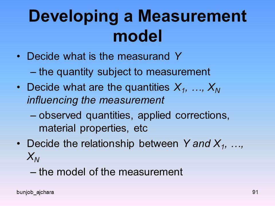 Developing a Measurement model