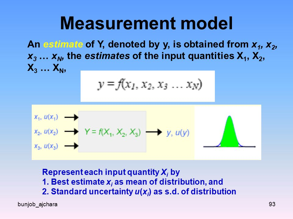 Measurement model An estimate of Y, denoted by y, is obtained from x1, x2, x3 … xN, the estimates of the input quantities X1, X2, X3 … XN,