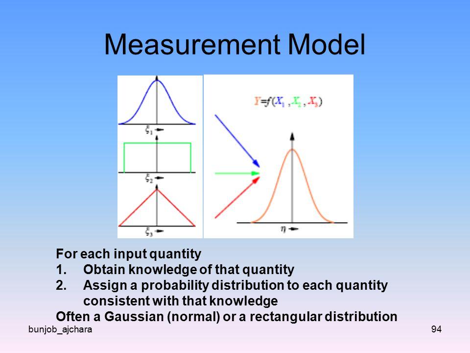 Measurement Model For each input quantity
