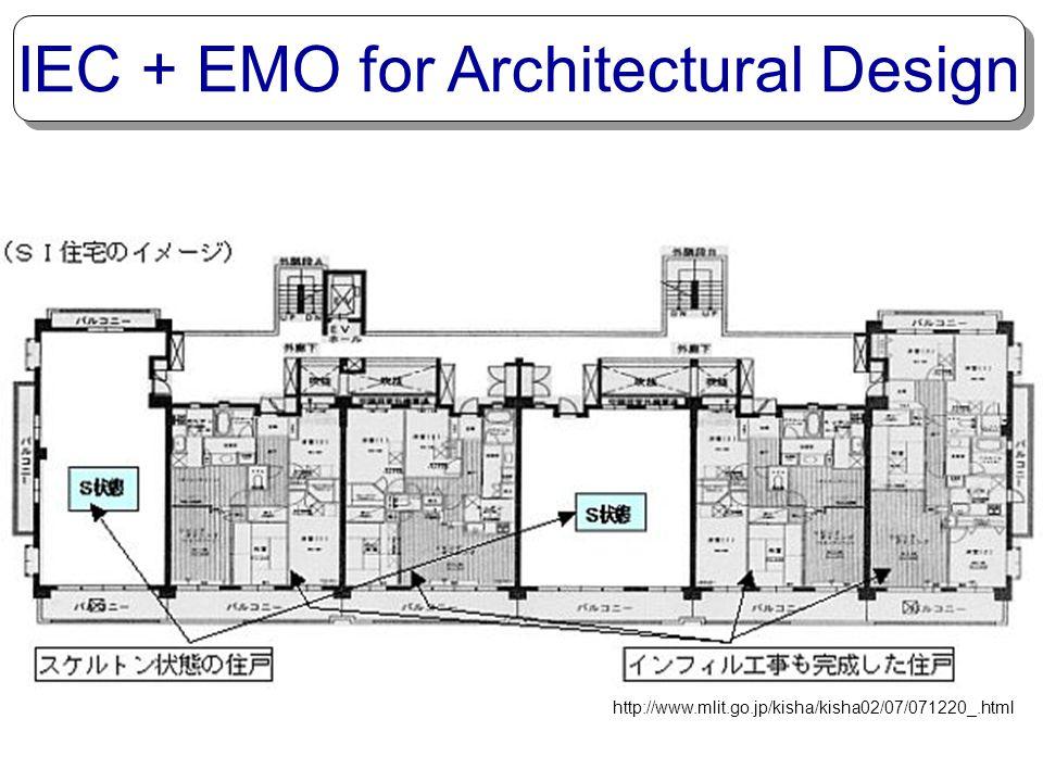 IEC + EMO for Architectural Design