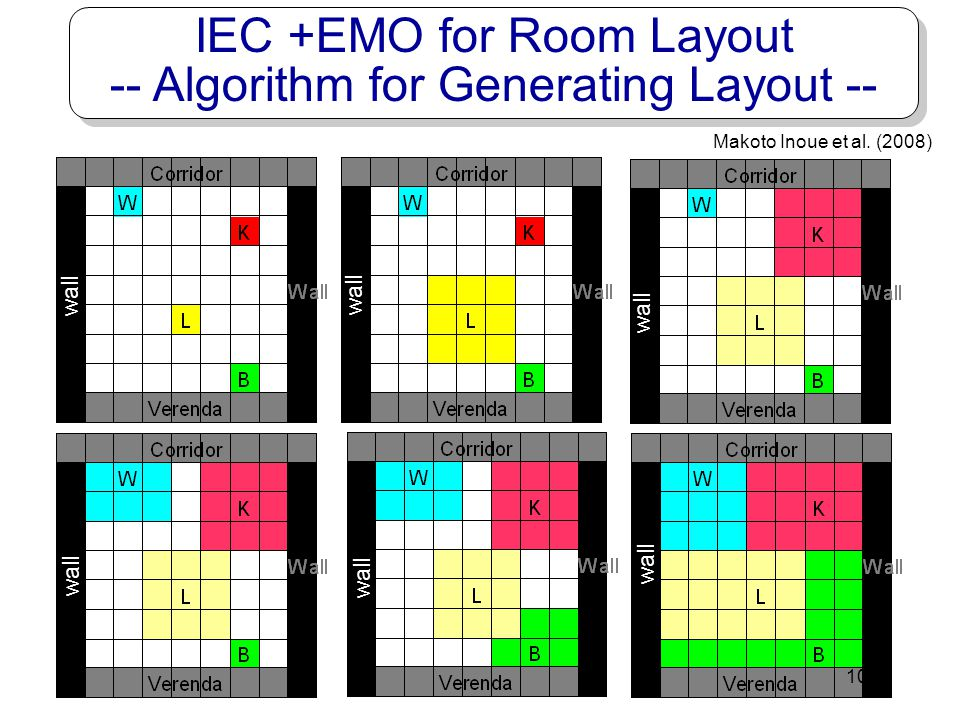 IEC +EMO for Room Layout -- Algorithm for Generating Layout --