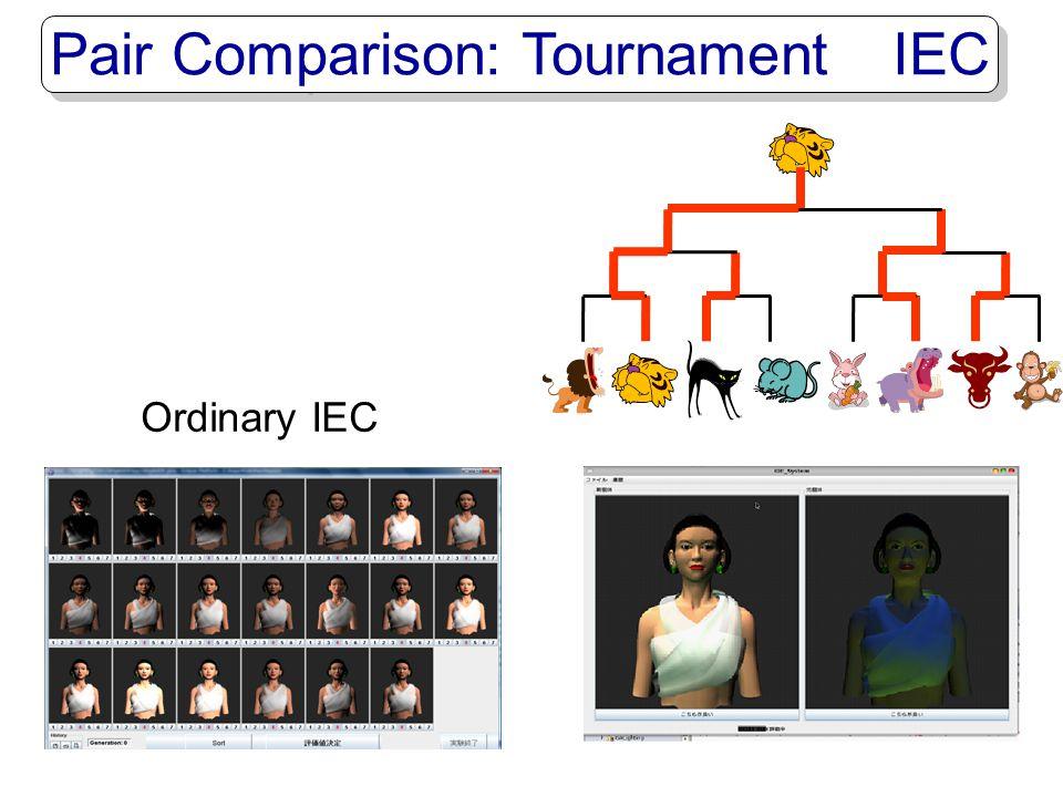 Pair Comparison: Tournament IEC