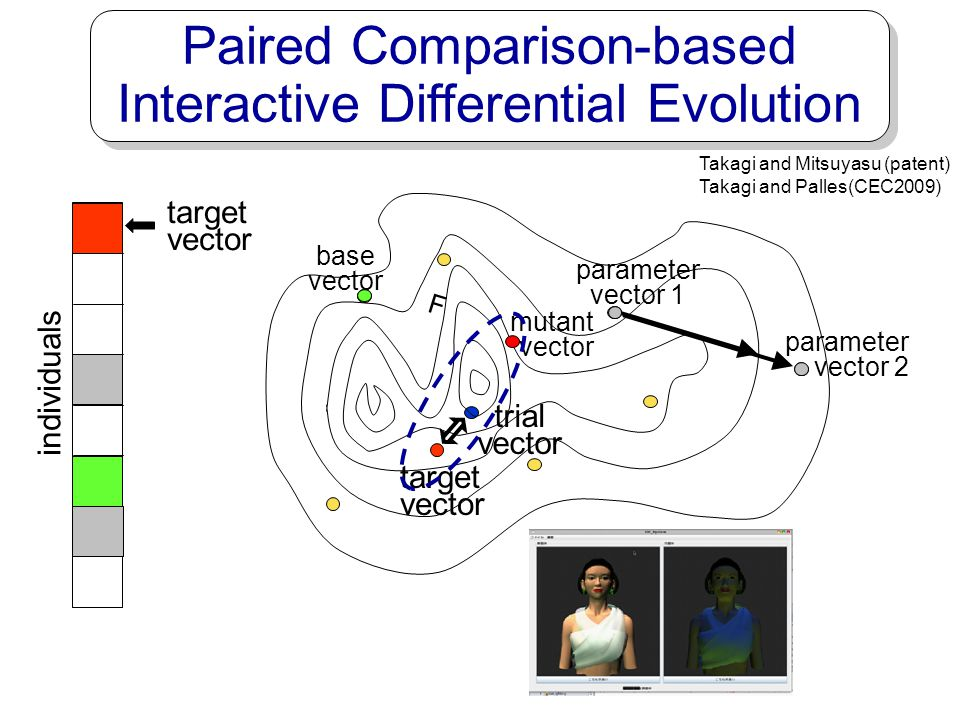 Paired Comparison-based Interactive Differential Evolution