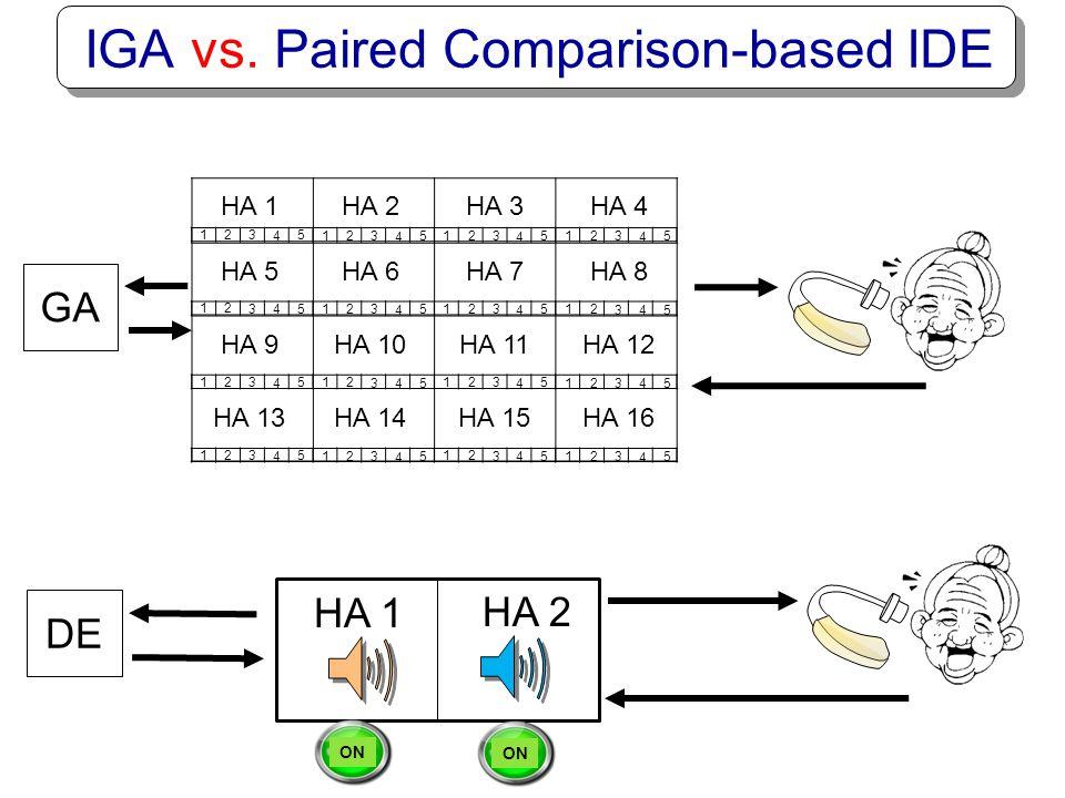 IGA vs. Paired Comparison-based IDE
