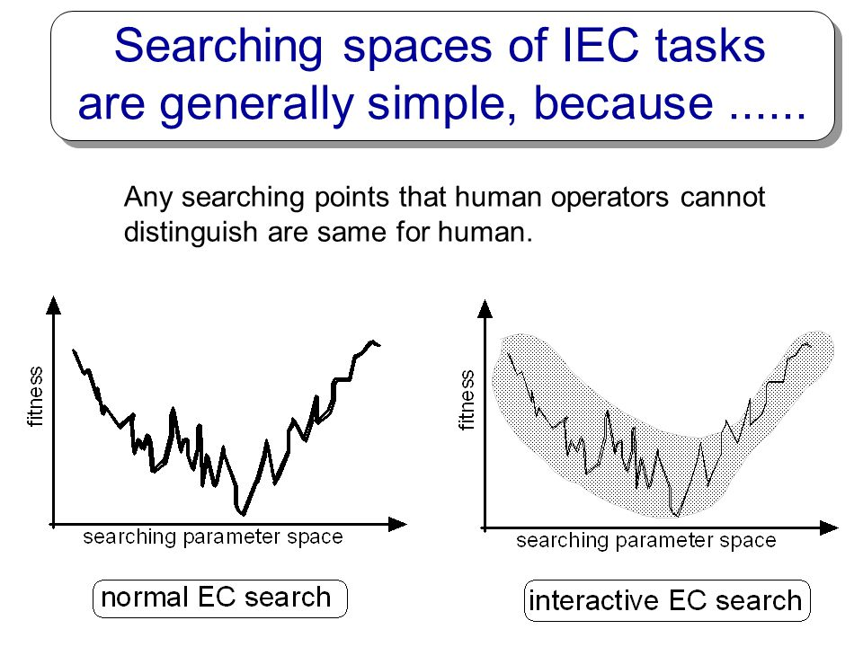 Searching spaces of IEC tasks are generally simple, because ......