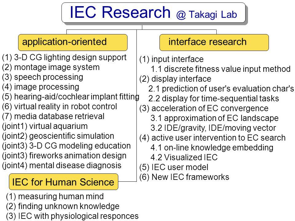 IEC Research @ Takagi Lab