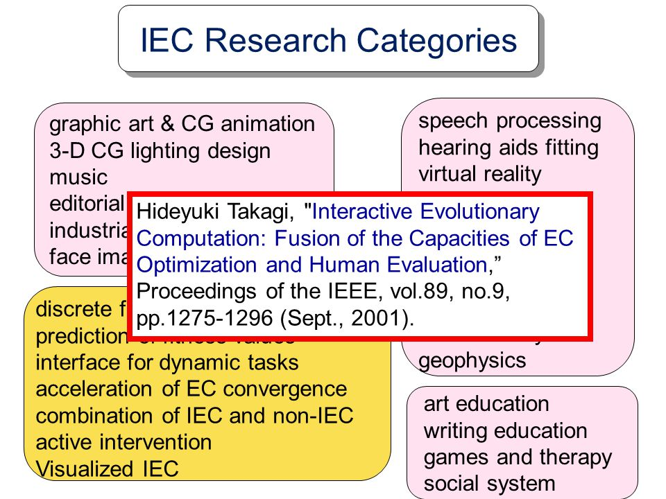 IEC Research Categories
