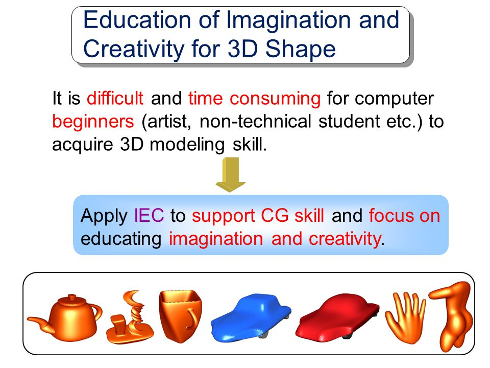 Education of Imagination and Creativity for 3D Shape
