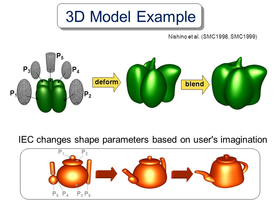 IEC changes shape parameters based on user s imagination