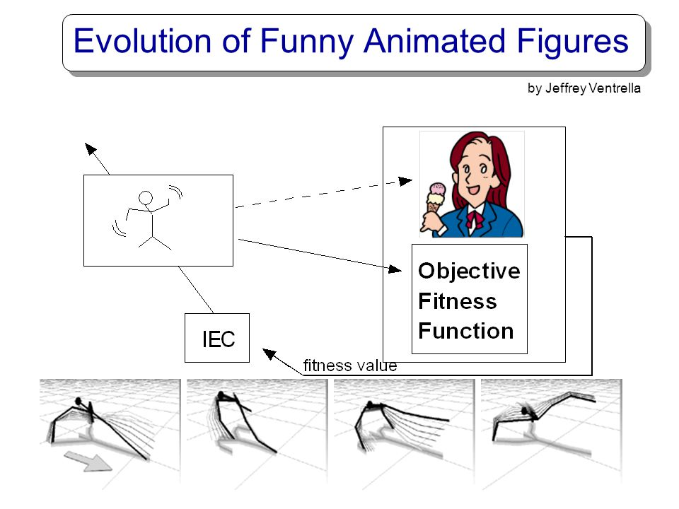 Evolution of Funny Animated Figures