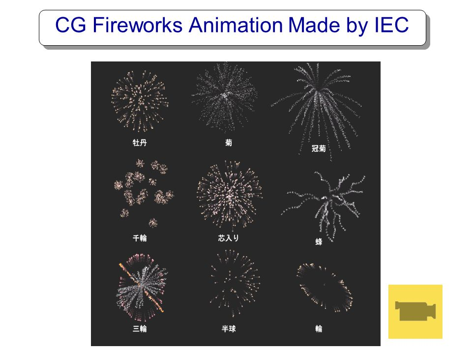 CG Fireworks Animation Made by IEC