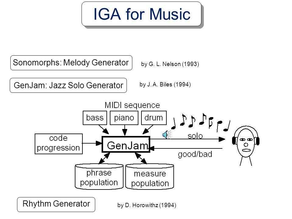 IGA for Music Sonomorphs: Melody Generator GenJam: Jazz Solo Generator