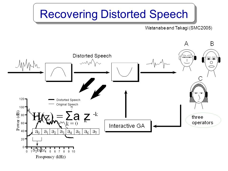 Recovering Distorted Speech