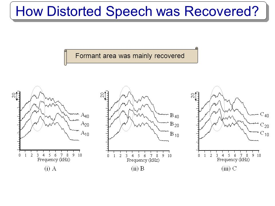 How Distorted Speech was Recovered