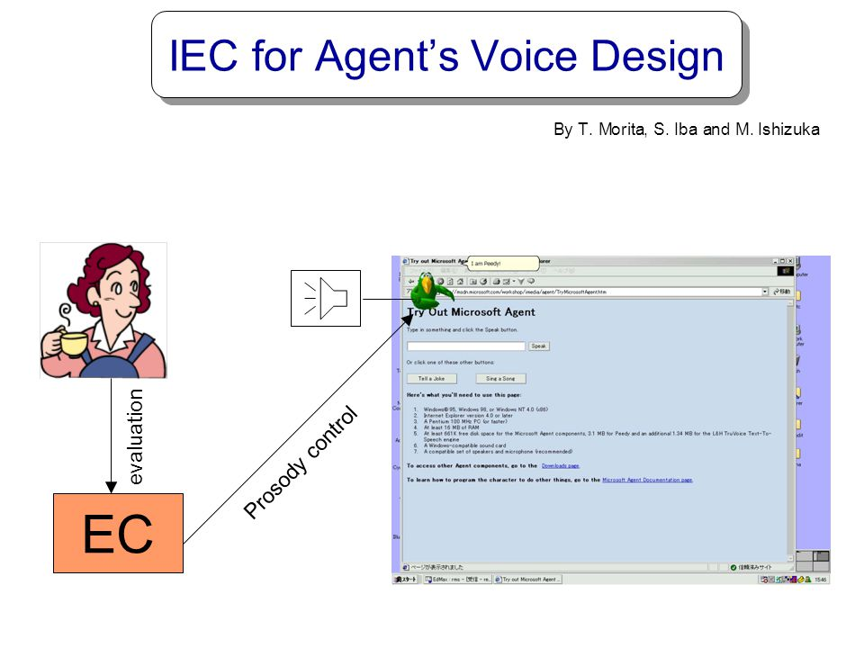 IEC for Agent's Voice Design