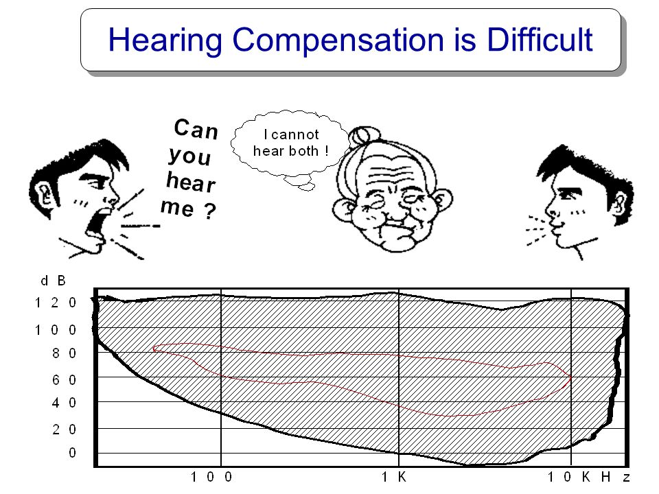 Hearing Compensation is Difficult