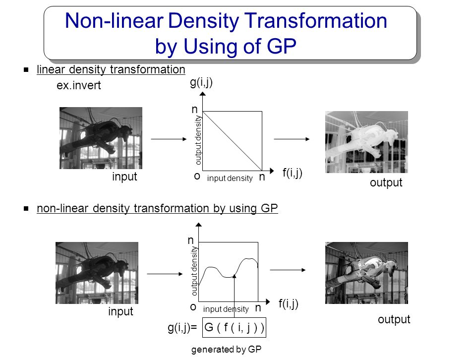 Non-linear Density Transformation by Using of GP