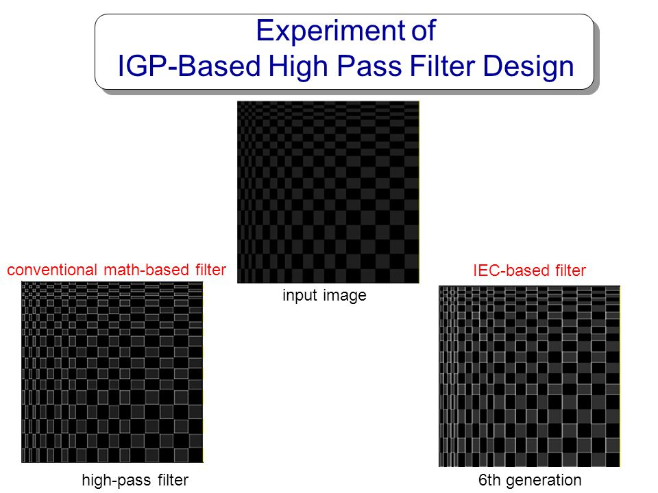 Experiment of IGP-Based High Pass Filter Design