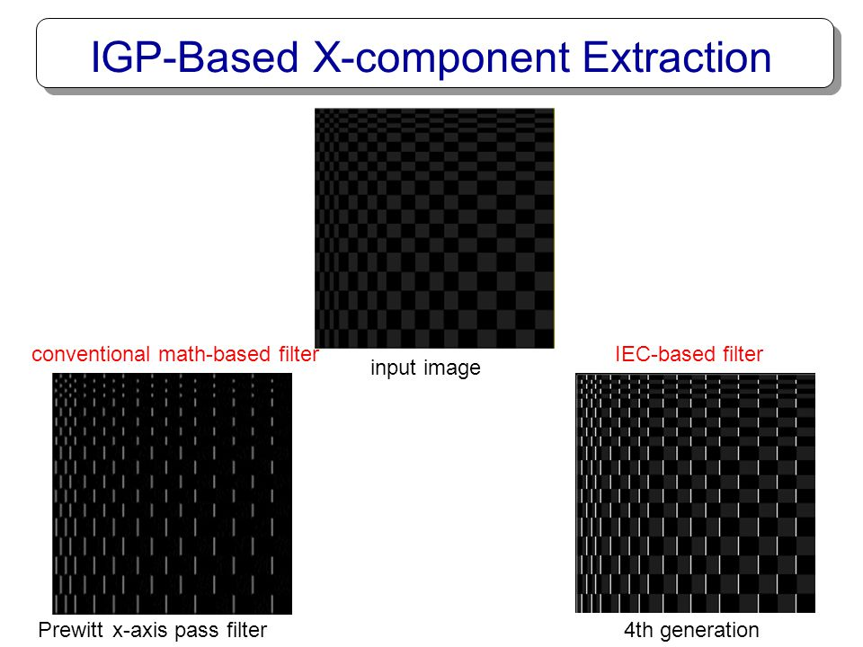 IGP-Based X-component Extraction