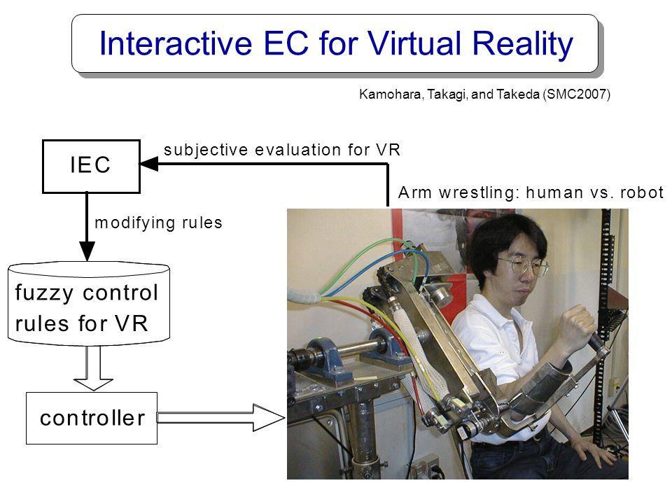 Interactive EC for Virtual Reality