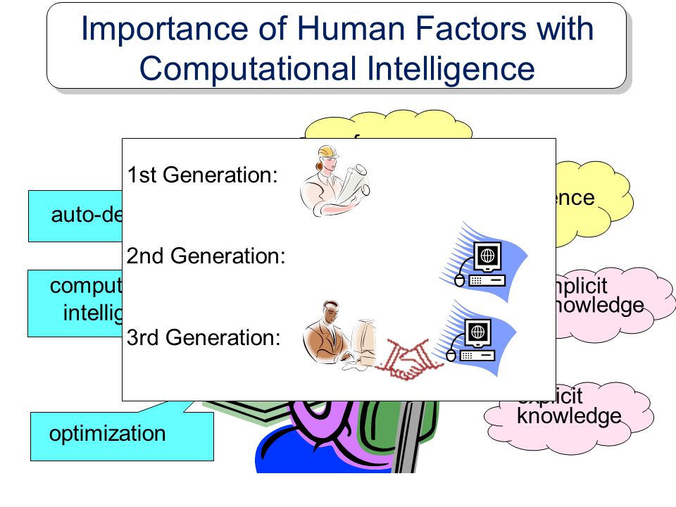 Importance of Human Factors with Computational Intelligence