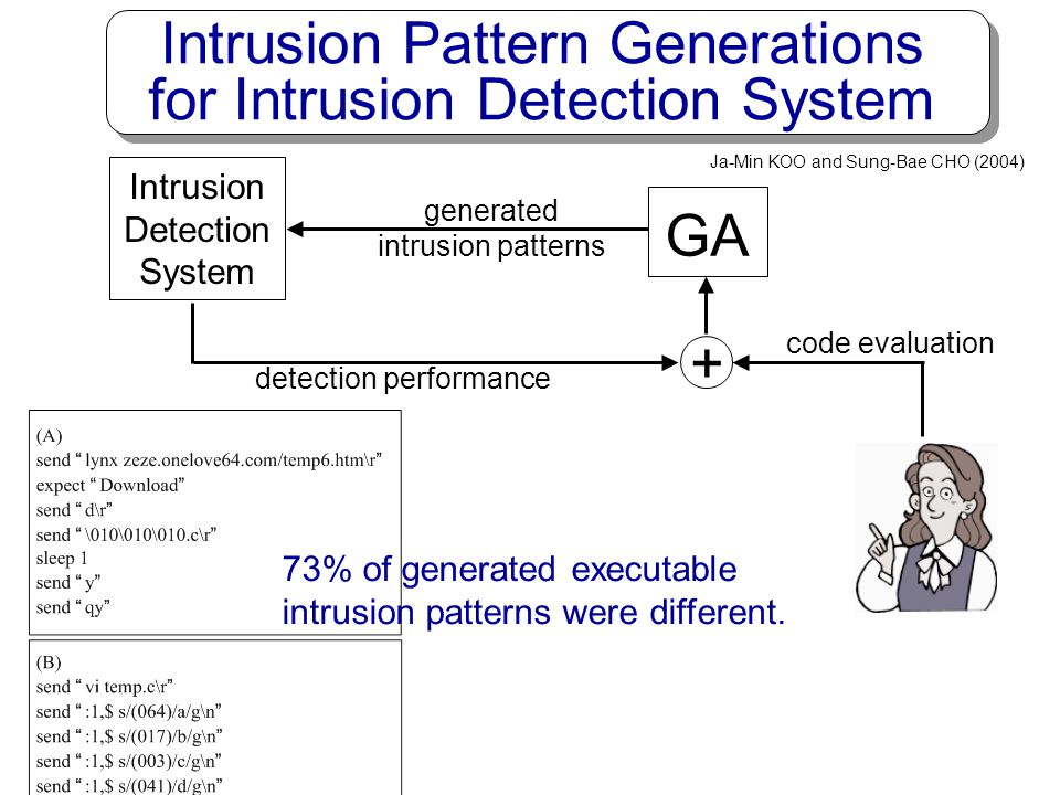 Intrusion Pattern Generations for Intrusion Detection System