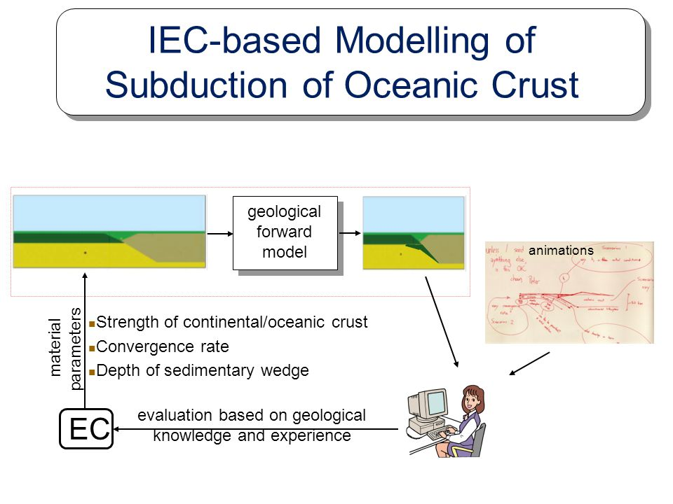 IEC-based Modelling of Subduction of Oceanic Crust
