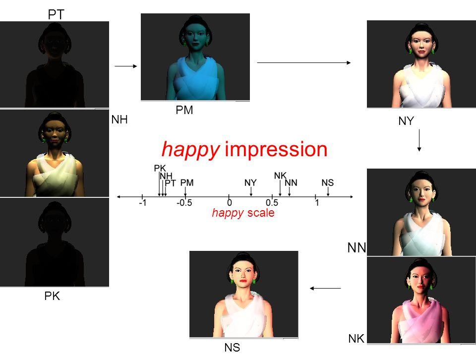 PT PM NY NH happy impression NN PK happy scale NS NK