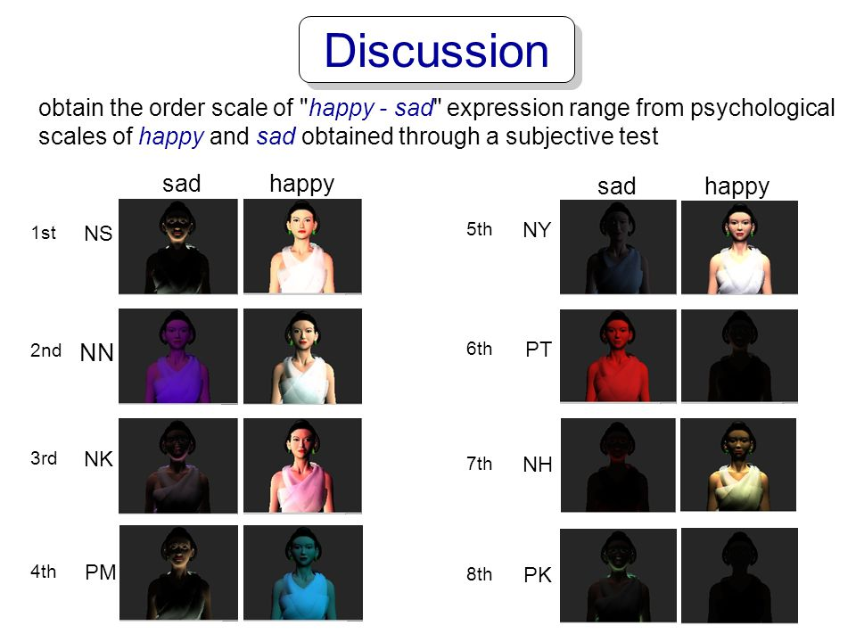 Discussion obtain the order scale of happy - sad expression range from psychological scales of happy and sad obtained through a subjective test.