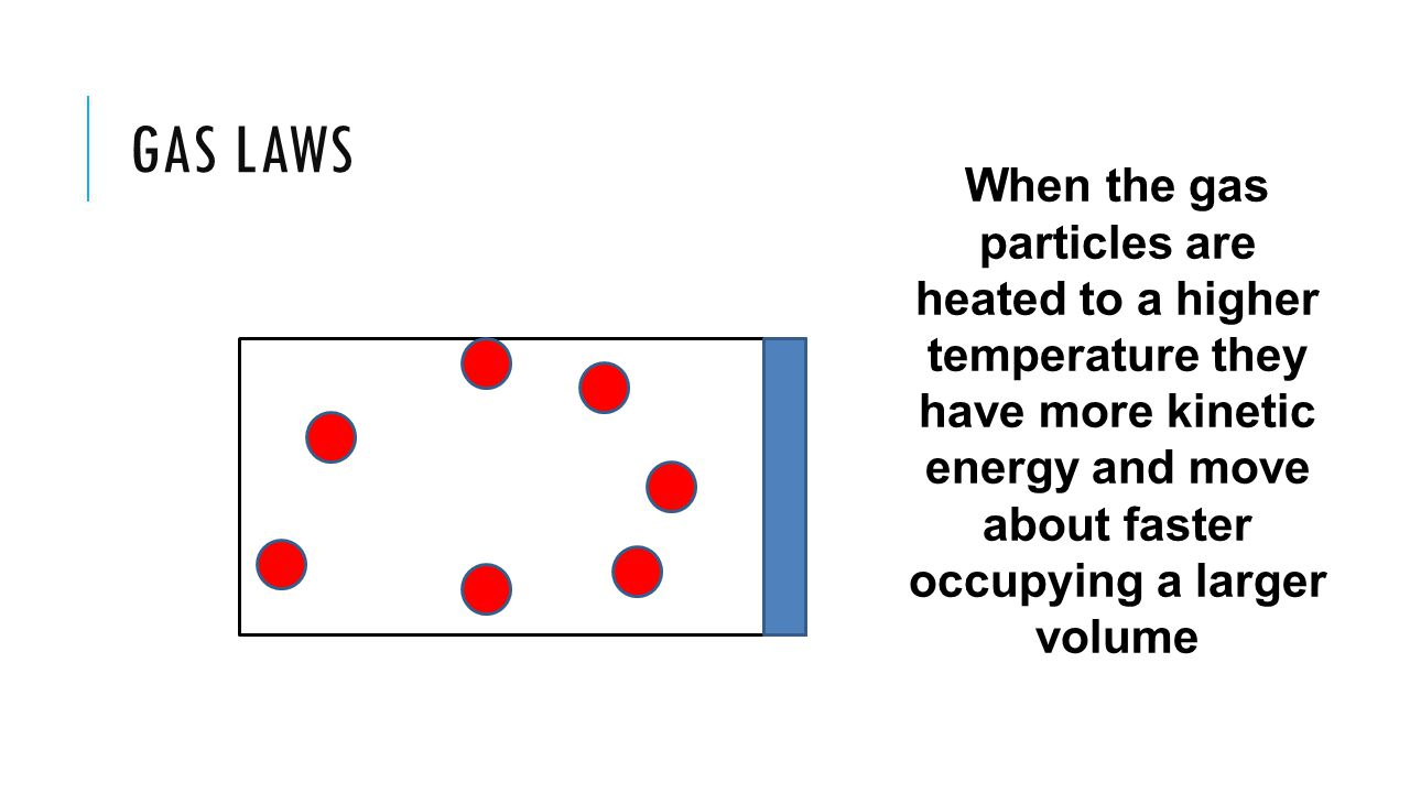 Gas Laws When the gas particles are heated to a higher temperature they have more kinetic energy and move about faster occupying a larger volume.
