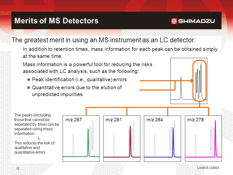 Merits of MS Detectors The greatest merit in using an MS instrument as an LC detector: