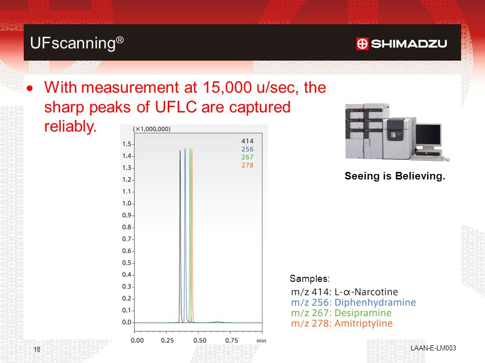 UFscanning With measurement at 15,000 u/sec, the sharp peaks of UFLC are captured reliably. Seeing is Believing.