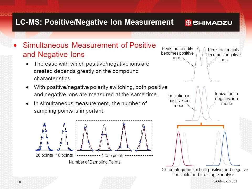 LC-MS: Positive/Negative Ion Measurement