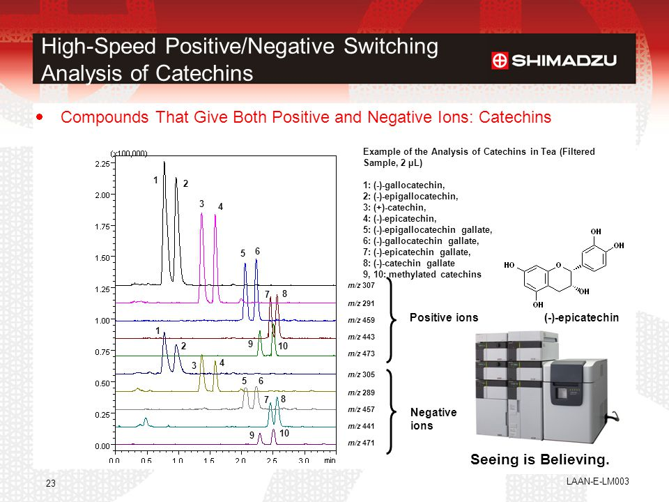 High-Speed Positive/Negative Switching Analysis of Catechins